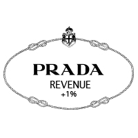 Prada with slight increase on revenue