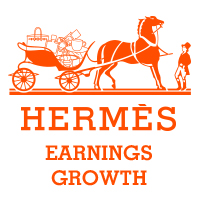 Hermès continues with earnings growth