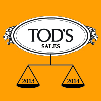 Tod's turnover in 2014 aligned with previous year