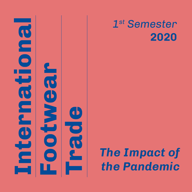International Footwear Trade: The Impact of the Pandemic
